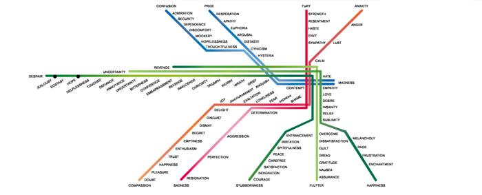Plano metro estocolmo - Metro de estocolmo ...