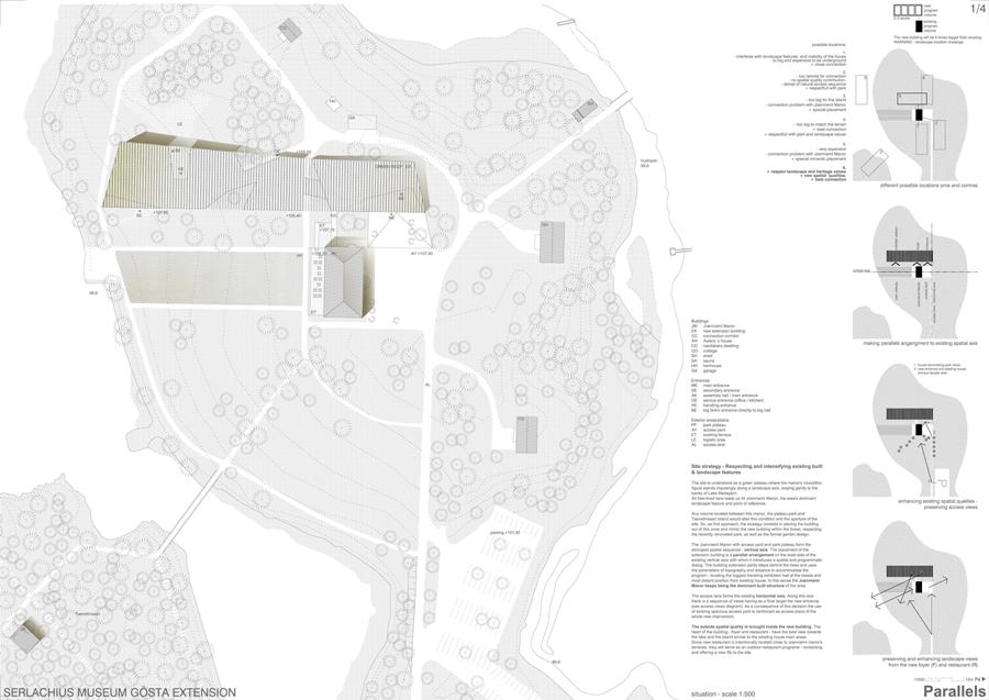 MX_SI architectural studio, arquitectura, architecture, concurso, competition, Finland, Gösta, Mänttä, Serlachius, Mara Partida, Boris Bezan, Hector Mendoza, museo, museum